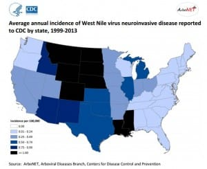 WNV incidence in the US