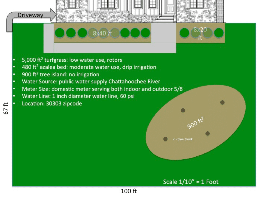 Figure 1. All contractors presented a bid for this landscape plan and were provided the information included on this plan.